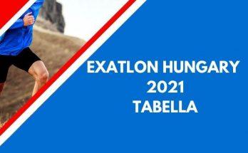 exatlon hungary 2021 versenyző statisztika tabella