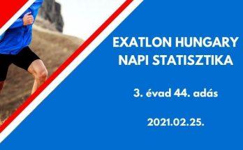 exatlon hungary napi statisztika, 3. évad 44. adás, 2021.02.25.