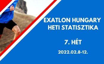 exatlon hungary 2021 heti statisztika, 7. hét