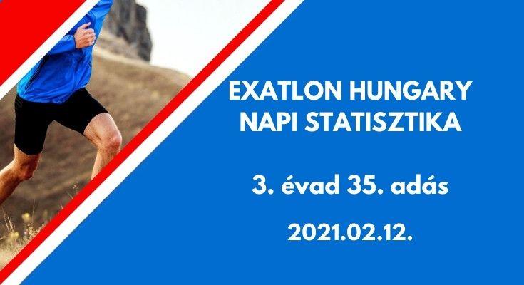 exatlon hungary napi statisztika 3. évad 35. adás, 2021. február 12
