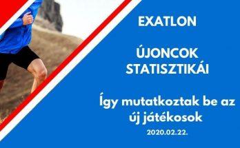 exatlon új játékosok statisztikája 2021.02.22.