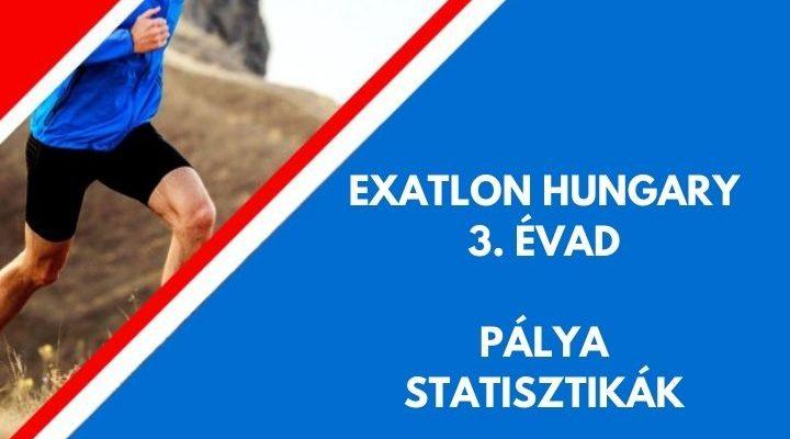 Exatlon Hungary 3. évad pálya statisztikák