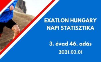exatlon hungary napi statisztika, 3. évad 46 adás, 2021.03.01