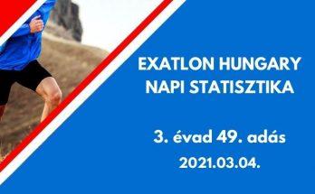 exatlon hungary napi statisztika, 3. évad 49. adás, 2021.03.04