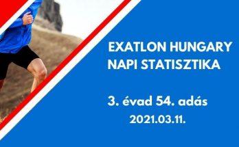 exatlon hungary napi statisztika 3. évad 54. adás, 2021.03.11