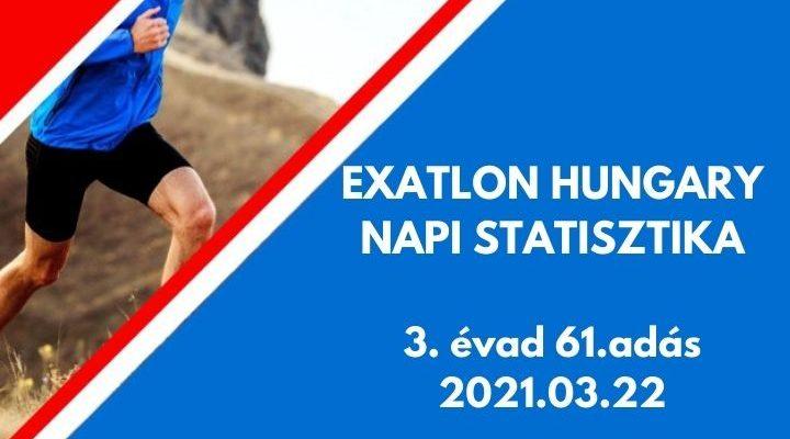exatlon hungary napi statisztika 3. évad 61. adás villajáték, 2021.03.22