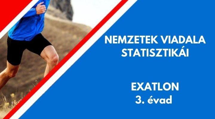 nemzetek viadala statisztikák exatlon 3. évad