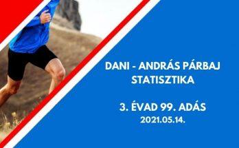 Dani András párbaj statisztika