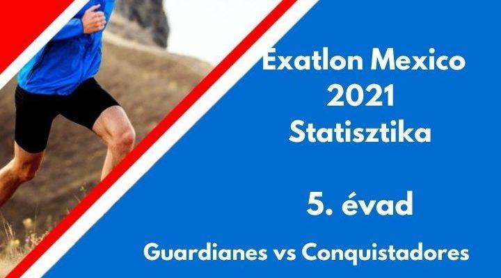 exatlon mexico 2021 statisztika, 5 évad, egyéni összesített táblázat